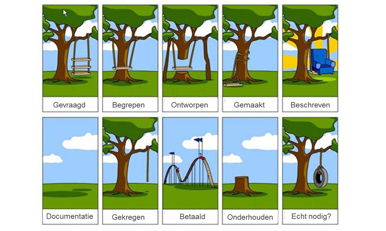ict-softwareontwikkeling2.jpg